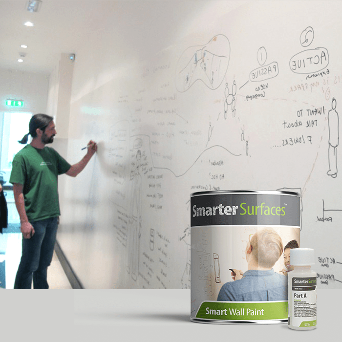 Pittura scrivibile bianca smart sul muro di un ufficio in uso durante una riunione