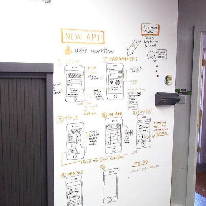 Smalto lavagna applicato sul muro di un ufficio utilizzata per design dei prodotti
